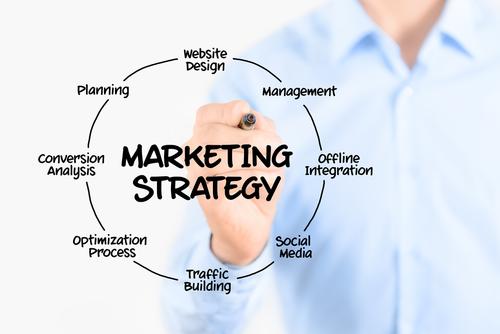 Ein Marketingplan ordnet Ihr Vorgehen